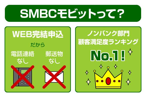SMBCモビットの審査特徴