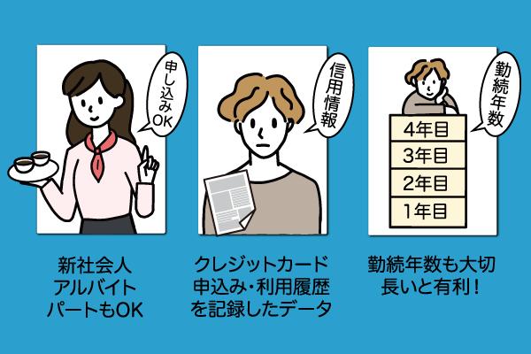 プロミスの審査基準委について