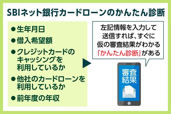 SBIネット銀行カードローンの簡単診断