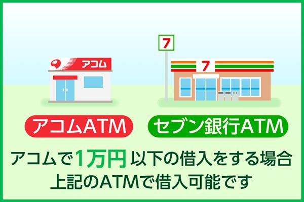 アコムで1万円以下のキャッシングをする方法