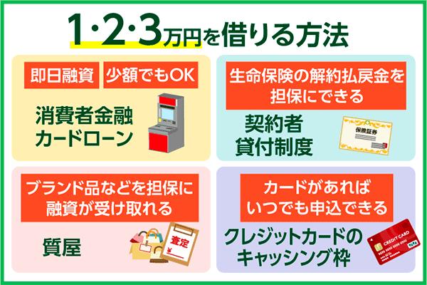1・2・3万円を借りる方法